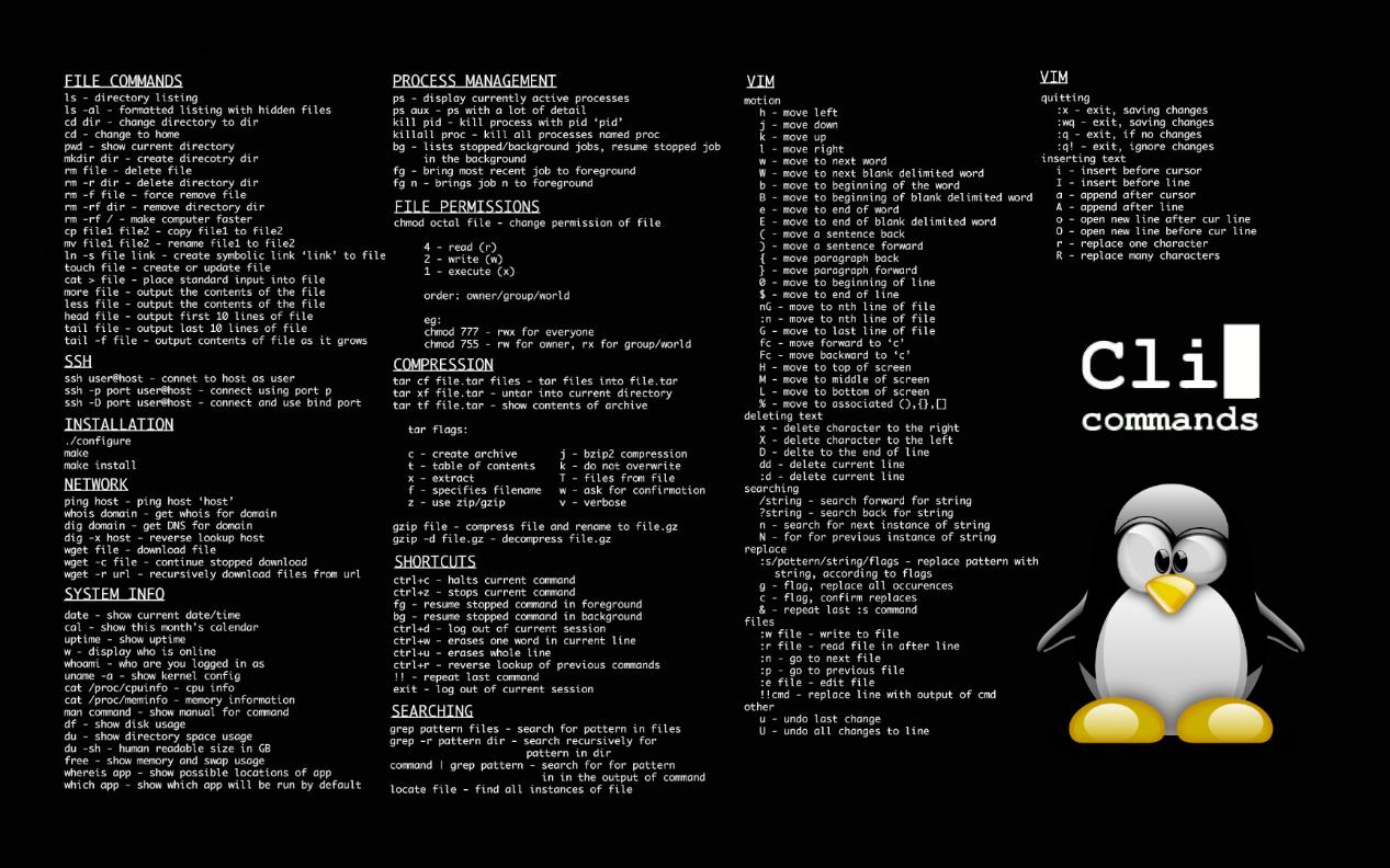 总结四条对学习Linux系统有帮助的方法
